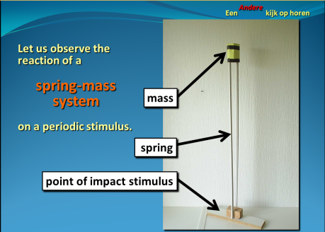 459-spring-mass-system-mass-spring-pointofimpactstimulus